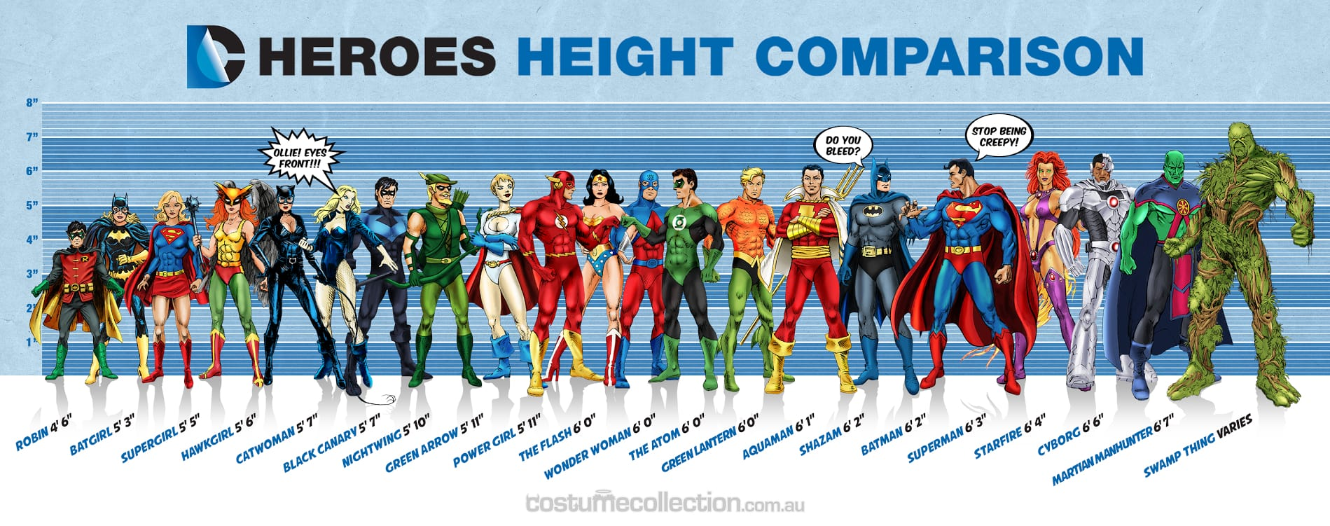 dc-comics-superheroes-height-comparison-chart.jpg