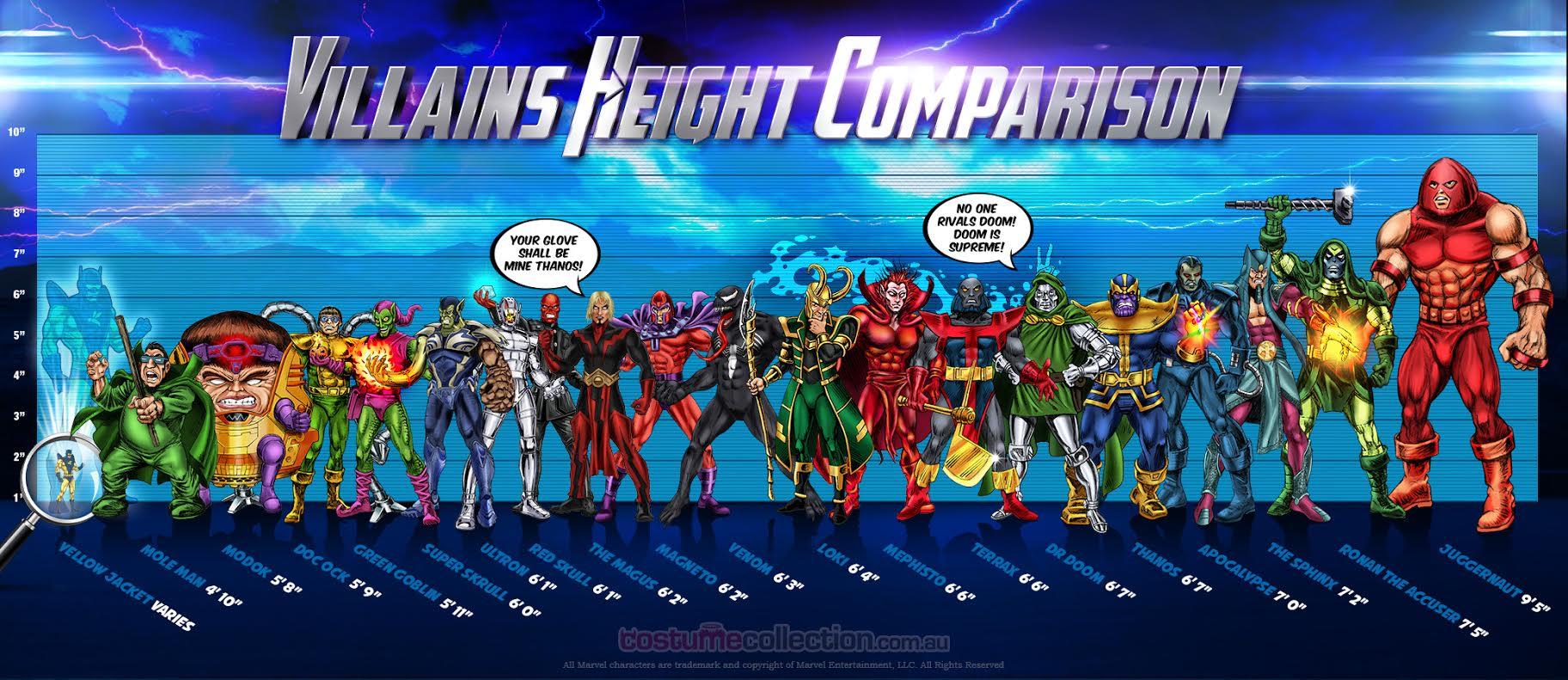 marvel-villains-height-comparison-chart.jpg
